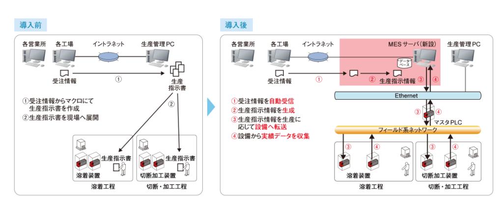 三菱電機エンジニアリングの画像3